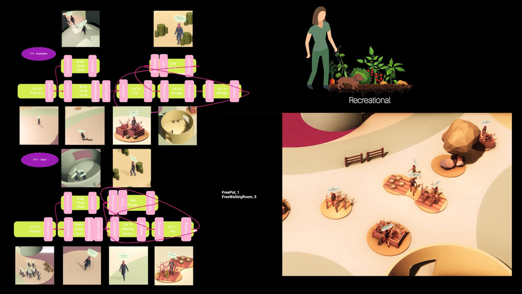 Student work from the technology seminar, Adapting to the Next Normal