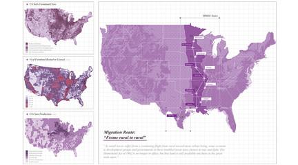 Migration rate statistics